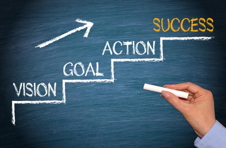 Citate motivaționale despre muncă și succes